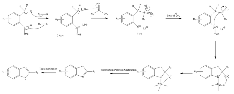 Reaction Mechanism for the Smith Indole Synthesis