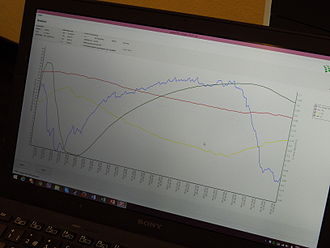 R-value (insulation) - Heat flux measurement results