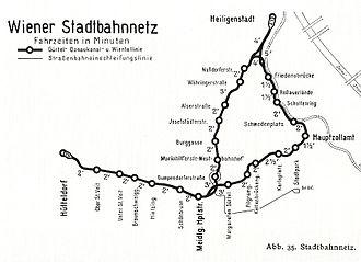 Wiener Stadtbahn - Vienna's Stadtbahn network in 1937