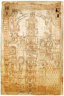 Stammtafel der Karolinger.jpg
