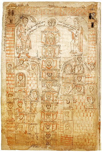 Carolingian dynasty - Carolingian family tree, from the Chronicon Universale of Ekkehard of Aura, 12th century