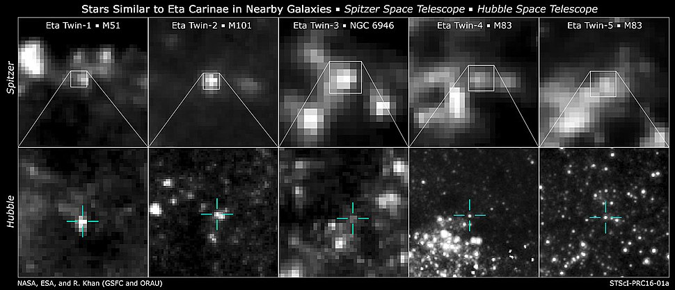 Stars similar to Eta Carinae in nearby galaxies
