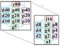 Symmetries of tetracontagon.png