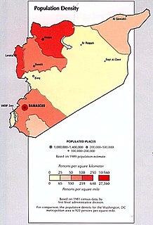 population figures