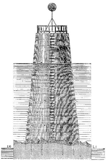 Vitesse datation Palmerston Nord