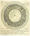THE ILLIAD OF HOMER (translated by POPE) p5.171 The Shield of Achilles.jpg