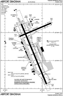 Toledo Express Airport Diagram.jpg