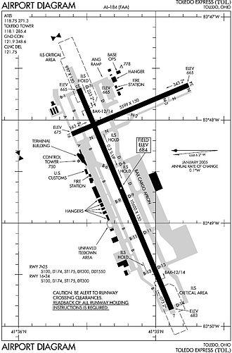 Toledo Express Airport - FAA diagram of Toledo Express Airport