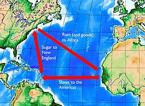 Triangular trade - Depiction of the Triangular Trade of slaves, sugar, and rum with New England instead of Europe as the third corner
