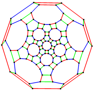 Polyhedral graph - Schlegel diagram of truncated icosidodecahedral graph