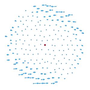 Strain rate tensor - Non-linear residual.