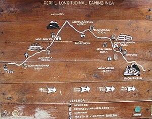 Inti Punku - Image: Wayllabamba Puesto de Vigilancia sign