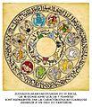 Zodiaque arabo-musulman.jpg