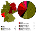 Zusammensetzung des Bundesrat 2009-10-30.png