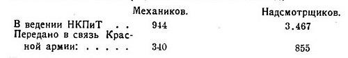 На пороге 9-го года (А.Р. Беляев, статья, 1925). Таблица 03.jpg