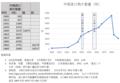 中国19世纪鸦片进口数量.png