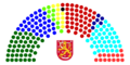 2011 Parliament of Finland Structure.png