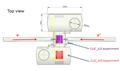 2 CLIC detectors.png
