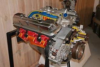 Holden V8 engine - Image: 308 cu in Holden V8 engine (2015 08 29) 02