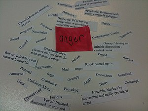 English: Emotions associated with anger