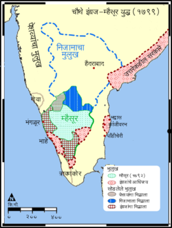 Anglo-Mysore War 4.marathi.png