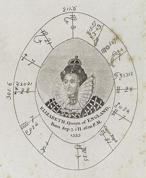 Natal Chart: Astrological birth chart for Elizabeth I Wellcome L0040349 ,Chart