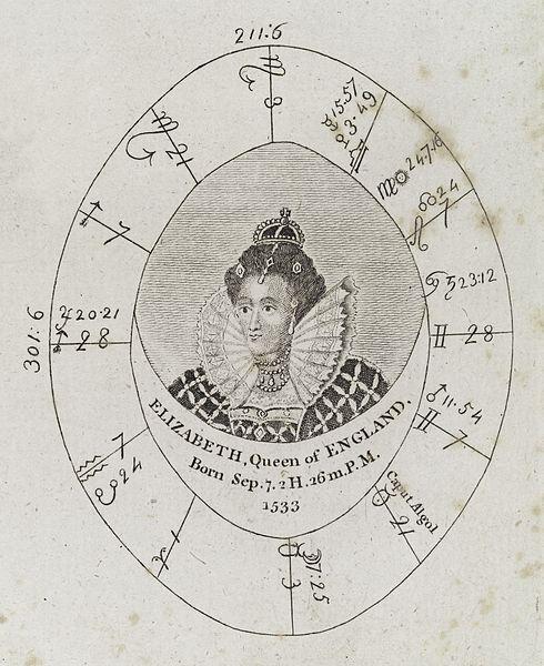 Astrological Birth Chart: Astrological birth chart for Elizabeth I Wellcome L0040349 ,Chart