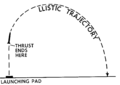 Ballistic trajectory (PSF).png