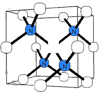Crystallographic defects in diamond - Schematic of the B center