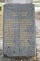 Blatne tabula obetiam 1.svetovej vojny1.jpg