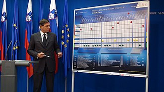 Borut Pahor - Borut Pahor presenting his government's reform program.