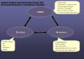 CBT framework.png