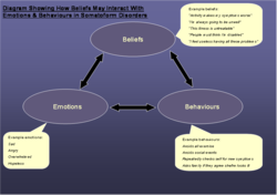 use psychological theories to explain aggressive Aggression as an instinct there are a number of theories (eg the psychoanalytic approach, the ethological approach and the biological approach) which attempt to explain aggression by suggesting that aggressive behaviour occurs because each individual is born with an aggressive instinct.