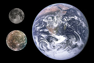 Callisto (moon) - Size comparison of Earth, Moon and Callisto