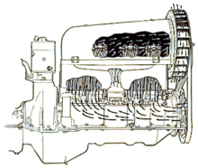 Pleasing Chevrolet Series M Copper Cooled Wikipedia Wiring 101 Tzicihahutechinfo