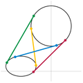 Circle ellipse tangents.png