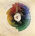 Color Circle Augusto Giacometti (1905).jpg