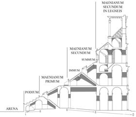Colosseum-profile-latin.png