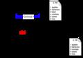 Darcs-complex-undo.png