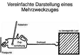 280px-Darstellung_mehrzweckzug