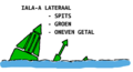 Diagram indicating type of nautical bouys and navigation aids IALA Green.png