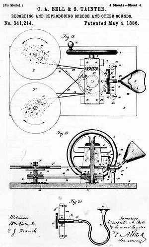 Tape recorder - An early experimental non-magnetic tape recorder patented in 1886 by Alexander Graham Bell's Volta Laboratory.