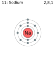 Electron shell 011 sodium.png