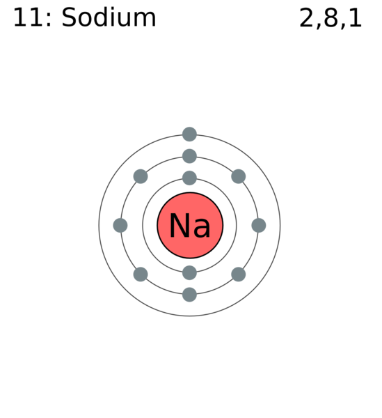 file electron shell 011 sodium png