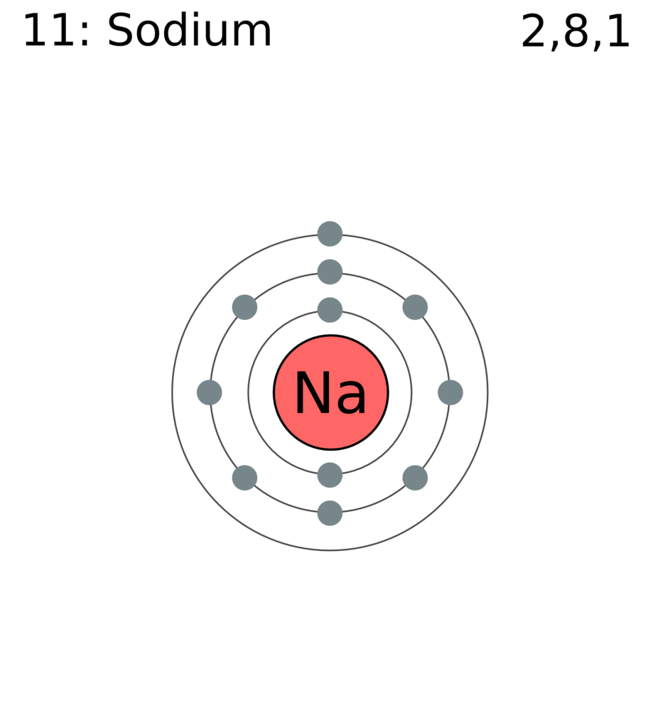 File Electron shell 011 sodium png Wikimedia Commons