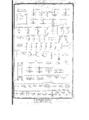 Encyclopedie volume 2b-142.png
