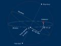 Equatore celeste.png
