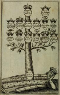 Portuguese succession crisis of 1580
