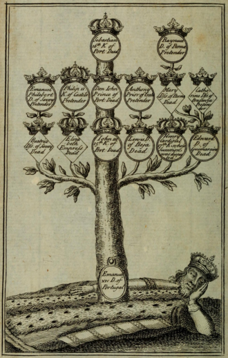Portuguese succession crisis of 1580 - An 18th-century engraving depicting the different pretenders' familial relationship through Manuel I of Portugal.