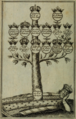 Frontispiece - The History of the Revolutions of Portugal (Vertot, 1735).png